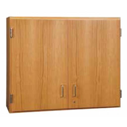 Base & Wall Cabinets