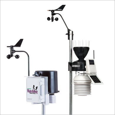 Weather Stations for Agriculture