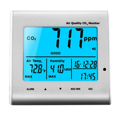 Desktop Indoor Air Quality CO2 Monitors