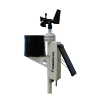 Wireless Solar Powered Weather Station