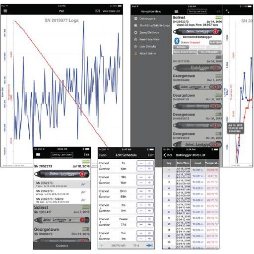 Application et interface pour Levelogger