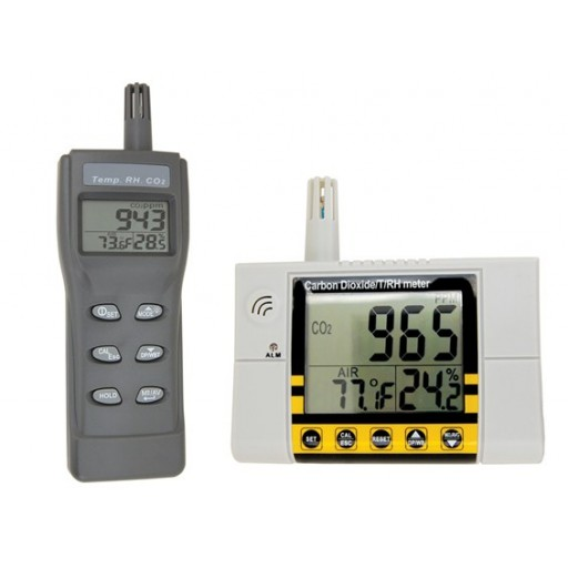 CO2 Monitor, Fixed or Portable